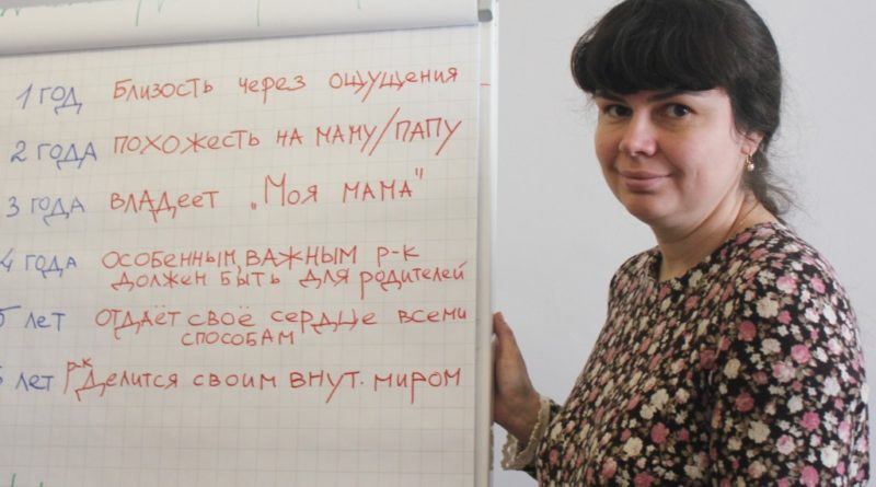 психолог Пелячик Анастасия Владиславовна